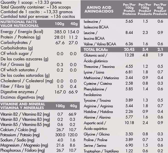 información nutricional suplemento deportivo sabor chocolate