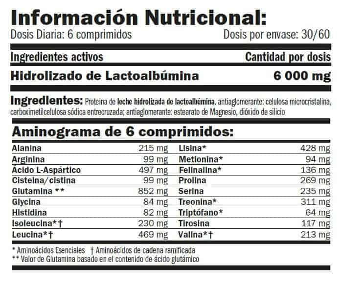 informacion nutricional hidrolizado de lactoalbumina
