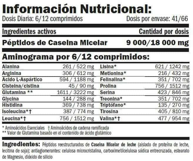 Información Nutricional de Micelle Night Amino ideales para entrar en un estado anabolico mientras dormimos.