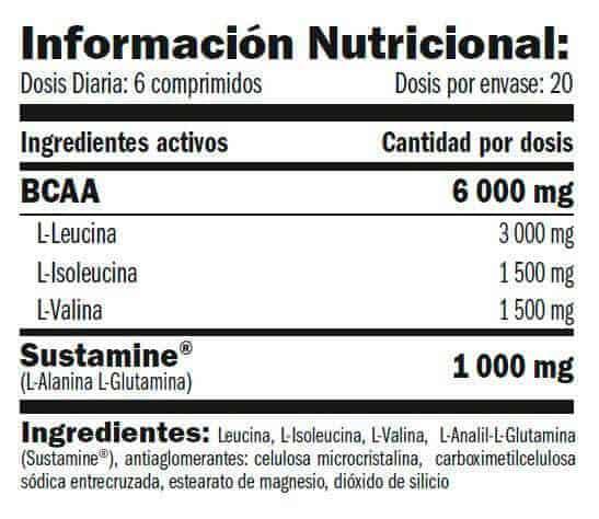 Informacion nutricional BCAA