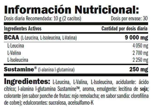Informacion nutricional Synchro Bcaa + Sustamine para beber de Amix Pro