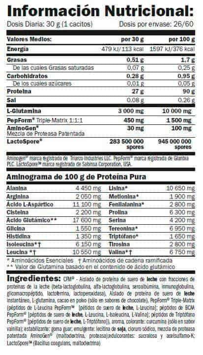 Información nutricional de la proteína Isolada IsoHD 90 Cfm protein de Amix pro