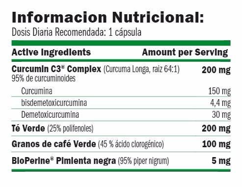 curcum in rapid de amix greenday la informacion nutricional