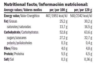 Información nutricional de FlapJack Oat Bar de Amix Mr Popper's