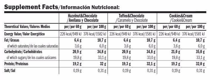 Información nutricional HD-PRO protein bar de Amix Nutrition