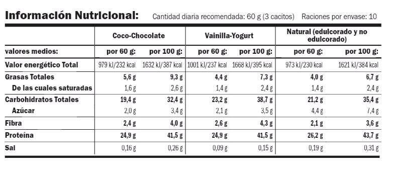 información nutricional high protein pancakes de amix mr popper's para tortitas con más proteínas
