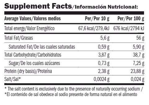 informacion nutricional almond cream de amix Mr Poppers