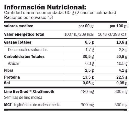 Información nutricional Fitness Protein Pancakes de Amix mr poppers