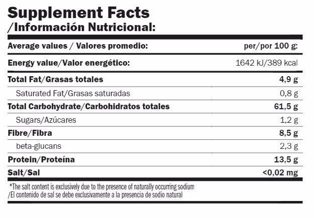 Información nutricional oatflakes gluten free de Amix Mr Popper's