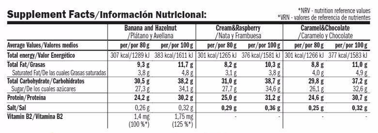Información nutricional TwinPro protein bar de amix excelentes barritas proteicas