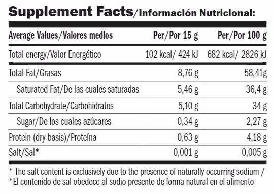 Información nutricional NocAmix White 275 gr de Amix Mr Popper's