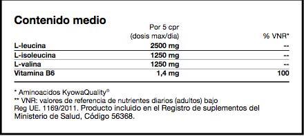 NamedSport-BCAA-Advanced-100-Tabletas
