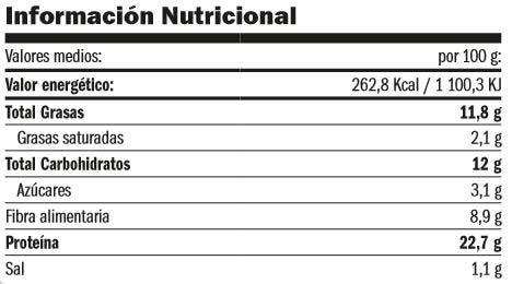 protein-bread-550-gr-informacion-nutricional