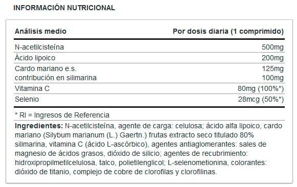 Proactive-Detox-NamedSport-informacion-nutricional