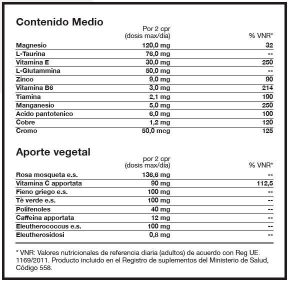 art-fit-formula-namedsport-informacion-nutricional