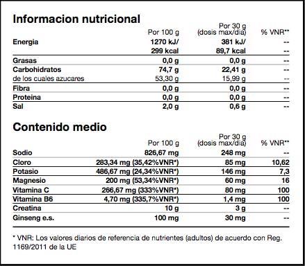 isonam-energy-namedsport-informacion-nutricional