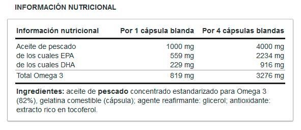 omega-3-double-pluss-namedsport-informacion-nutricional