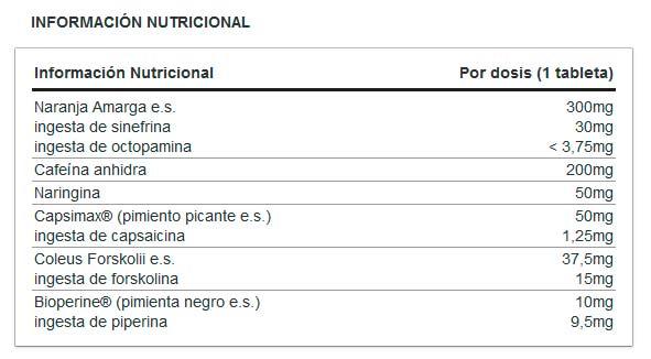 thermik-namedsport-informacion-nutricional