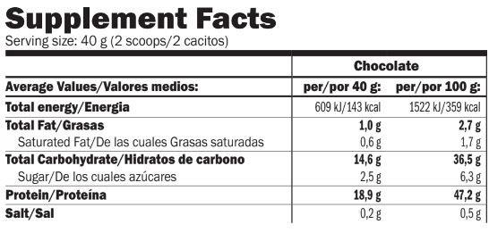 protein-crepes-520-gr-informacion-nutricional