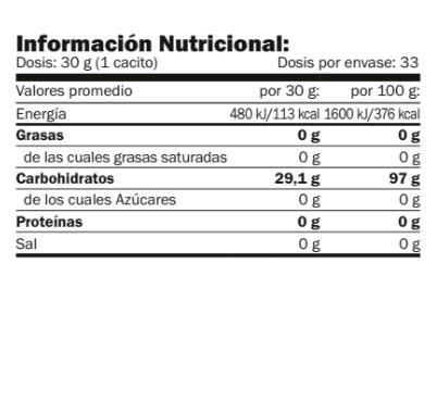 Glycodex Pure (ciclodextrina) amix informacion nutricional