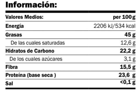 Nuttamix-amix-creama-de-avellanas-amix-informacion-nutricional