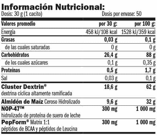 glycodex-pro-15-kg-amix-pro-informacion-nutricional