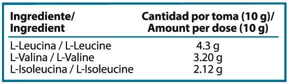 4.3.2-BCAA-Instant-premium-X-UP-informacion-nutricional