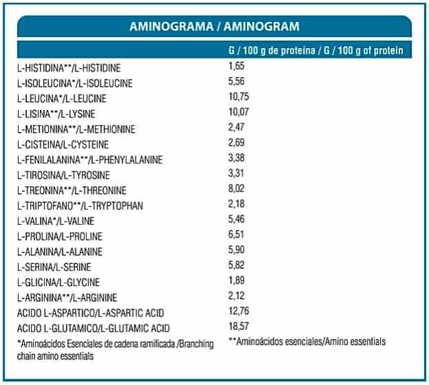 Iso-Protein-Premium-X-UP-aminograma