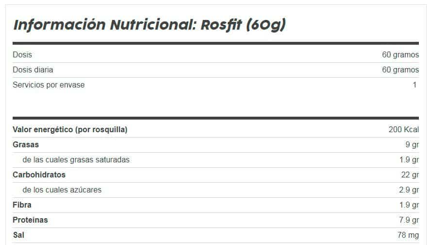 RosFit-Rosquillas-informacion-nutricional