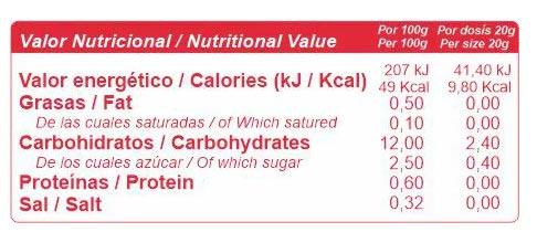 Mermeladas-Gofood-informacion-nutricional