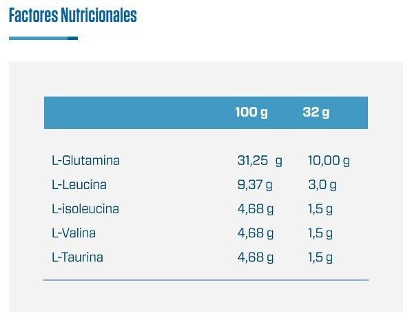 Gluta-5-Quamtrax-información-nutricional