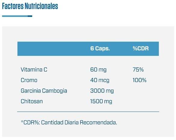 HCA-Plus-Quamtrax-informacion-nutricional