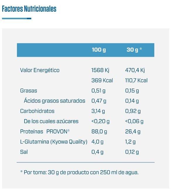 IsoPro Cfm quamtrax informacion nutricional