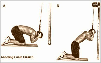 Crunches en polea alta