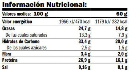 tigger-zero-protein-bar-informacion-nutricional
